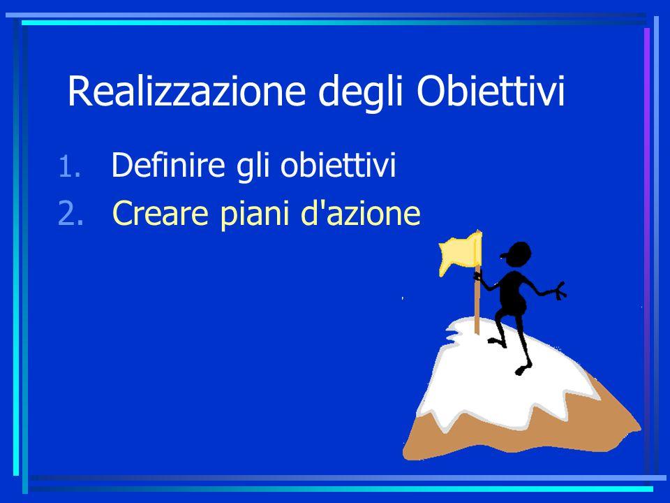 Realizzazione degli Obiettivi 1. Definire gli obiettivi 2. Creare piani d azione
