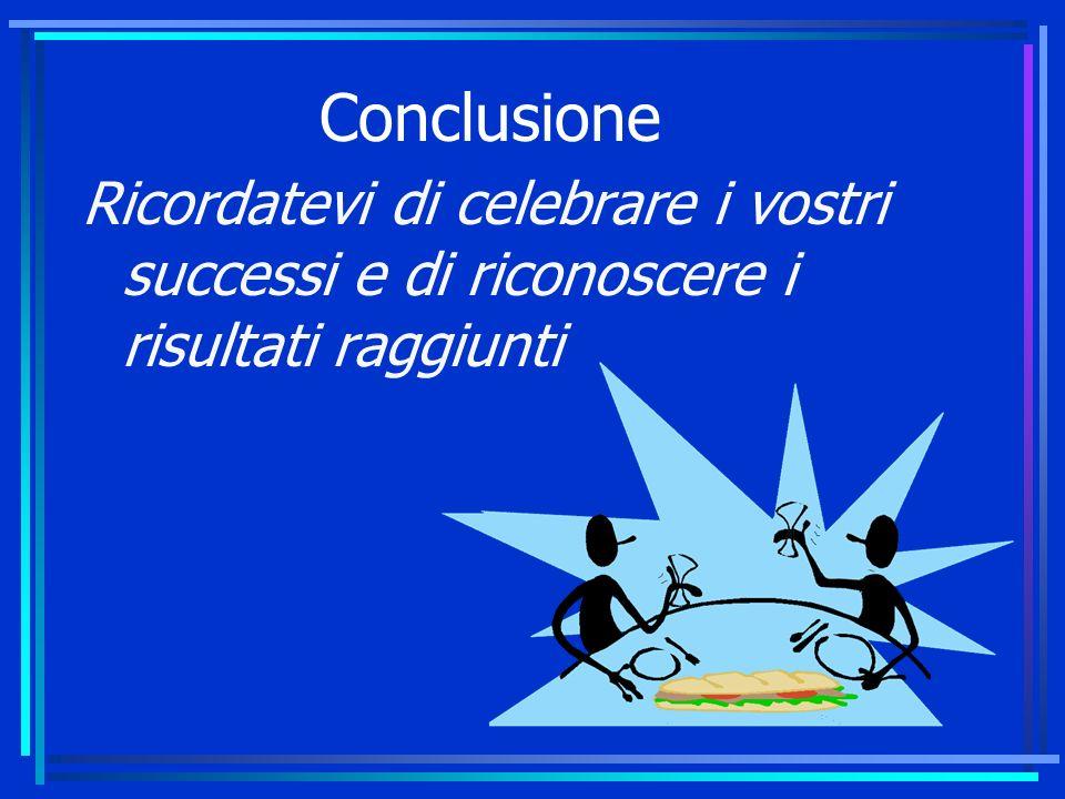 Conclusione Ricordatevi di celebrare i vostri successi e di riconoscere i risultati raggiunti