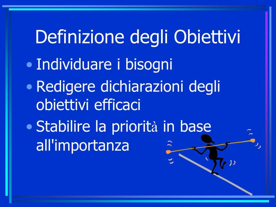 Definizione degli Obiettivi Individuare i bisogni Redigere dichiarazioni degli obiettivi efficaci Stabilire la priorit à in base all importanza
