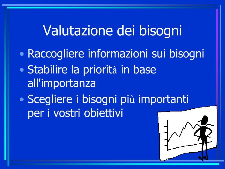 Valutazione dei bisogni Raccogliere informazioni sui bisogni Stabilire la priorit à in base all importanza Scegliere i bisogni pi ù importanti per i vostri obiettivi