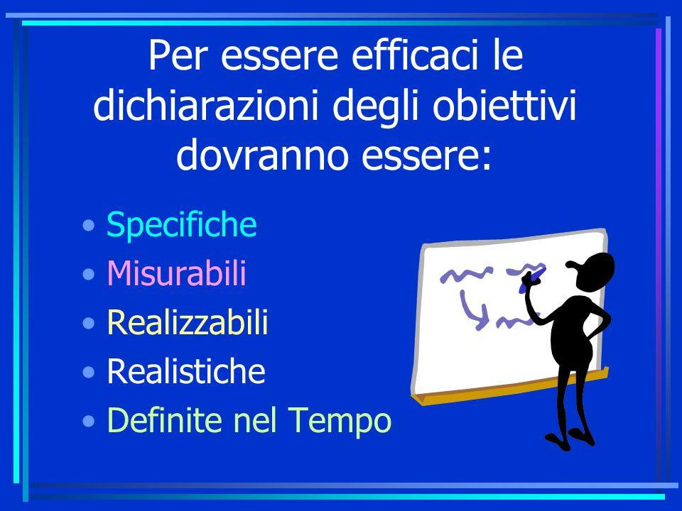 Per essere efficaci le dichiarazioni degli obiettivi dovranno essere: Specifiche Misurabili Realizzabili Realistiche Definite nel Tempo