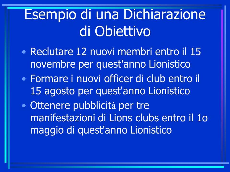 Esempio di una Dichiarazione di Obiettivo Reclutare 12 nuovi membri entro il 15 novembre per quest anno Lionistico Formare i nuovi officer di club entro il 15 agosto per quest anno Lionistico Ottenere pubblicit à per tre manifestazioni di Lions clubs entro il 1o maggio di quest anno Lionistico