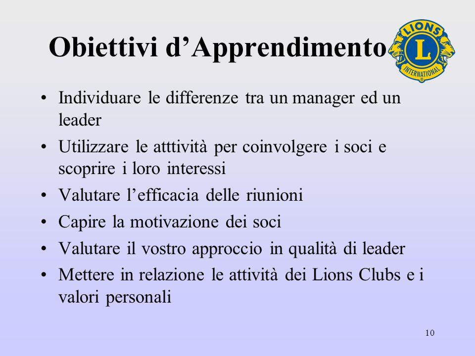 10 Obiettivi dApprendimento Individuare le differenze tra un manager ed un leader Utilizzare le atttività per coinvolgere i soci e scoprire i loro interessi Valutare lefficacia delle riunioni Capire la motivazione dei soci Valutare il vostro approccio in qualità di leader Mettere in relazione le attività dei Lions Clubs e i valori personali