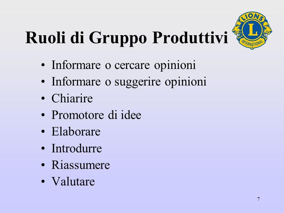7 Ruoli di Gruppo Produttivi Informare o cercare opinioni Informare o suggerire opinioni Chiarire Promotore di idee Elaborare Introdurre Riassumere Valutare