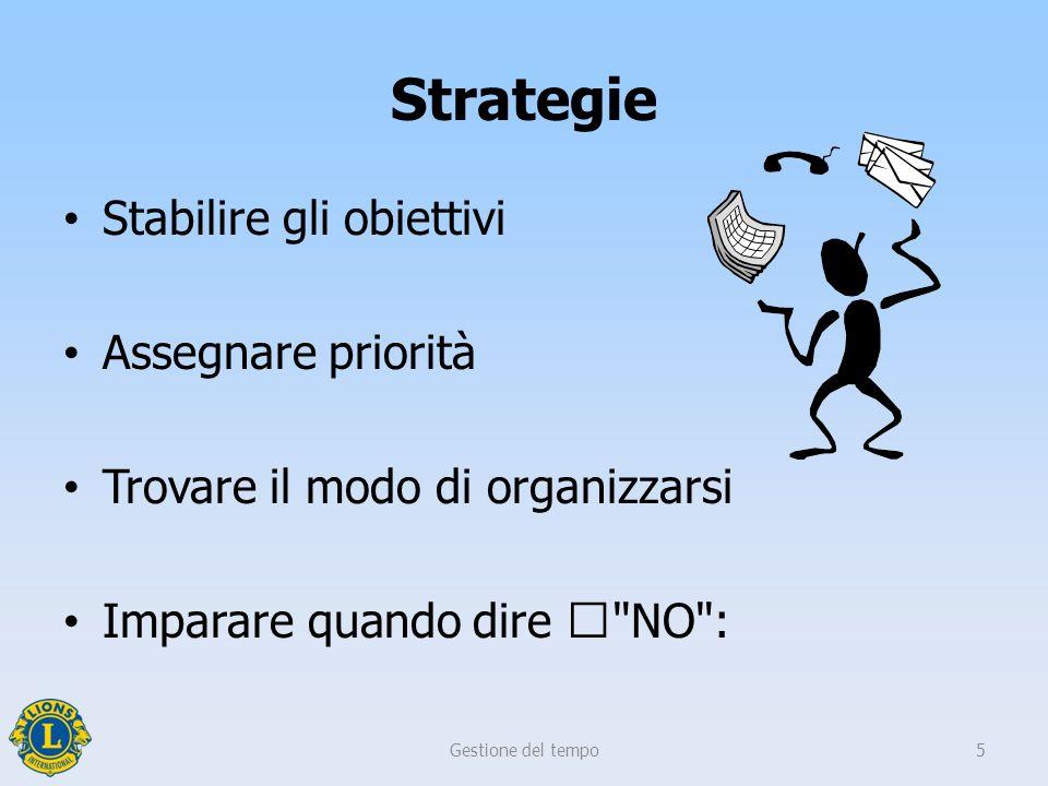 Strategie Stabilire gli obiettivi Assegnare priorità Trovare il modo di organizzarsi Imparare quando dire '