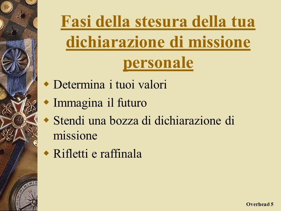 Overhead 5 Fasi della stesura della tua dichiarazione di missione personale Determina i tuoi valori Immagina il futuro Stendi una bozza di dichiarazio