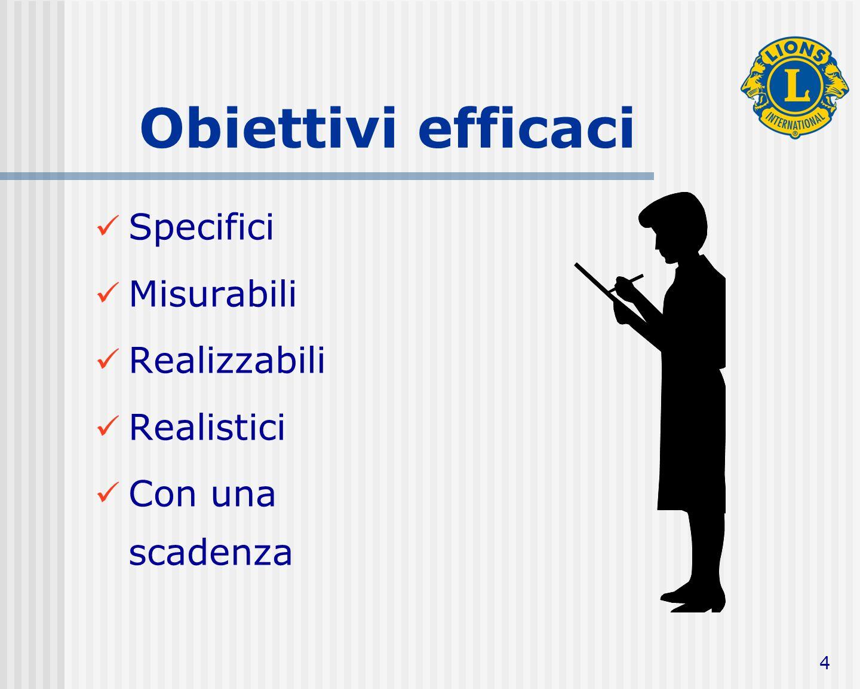 4 Obiettivi efficaci Specifici Misurabili Realizzabili Realistici Con una scadenza