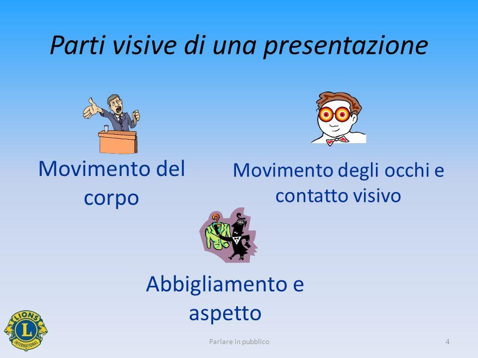 4 Parti visive di una presentazione Movimento degli occhi e contatto visivo Abbigliamento e aspetto Movimento del corpo Parlare in pubblico