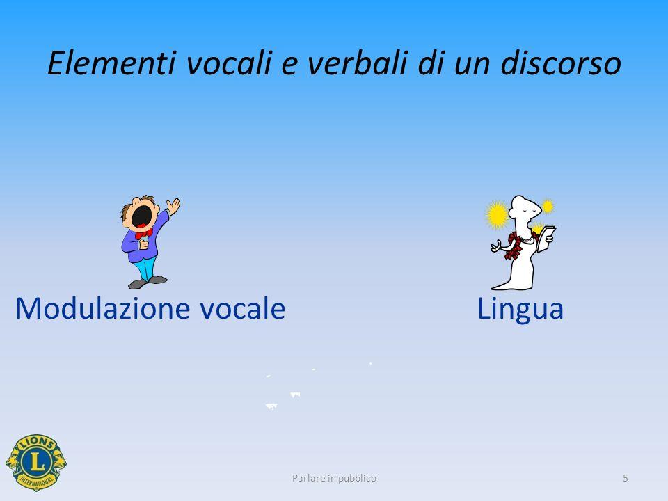 5 Elementi vocali e verbali di un discorso Modulazione vocaleLingua Parlare in pubblico
