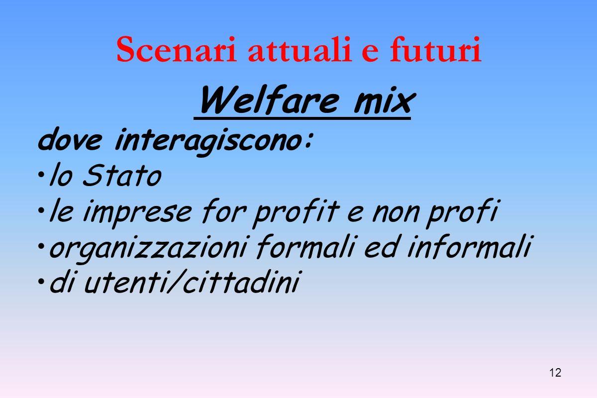 11 Welfare locale Pratiche:Necessità: Negoziazione Territorialità Concertazione Municipalità Partecipazione Riduzione Sussidiarità della Spesa S.