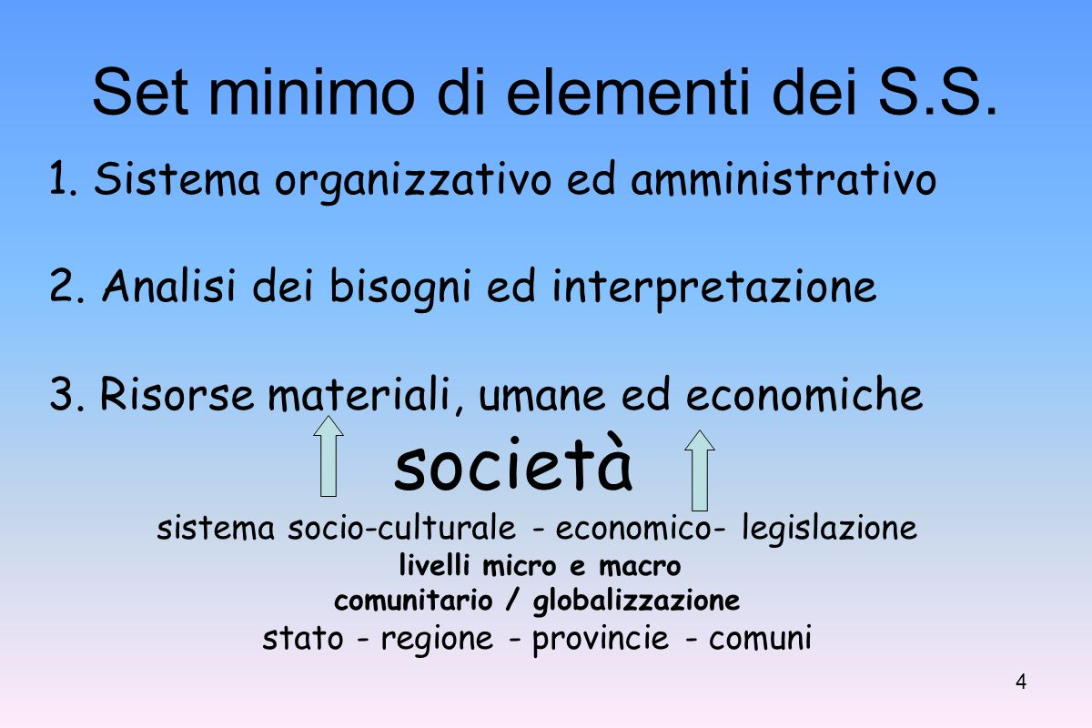 4 Set minimo di elementi dei S.S.1. Sistema organizzativo ed amministrativo 2.