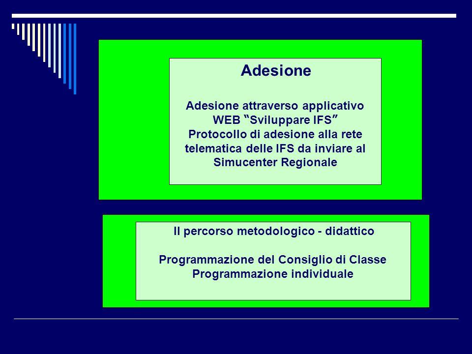 Adesione Adesione attraverso applicativo WEB Sviluppare IFS Protocollo di adesione alla rete telematica delle IFS da inviare al Simucenter Regionale I