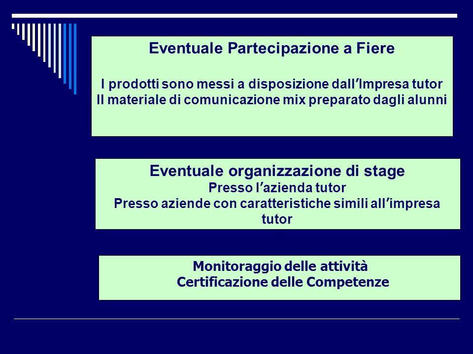 Eventuale Partecipazione a Fiere I prodotti sono messi a disposizione dall Impresa tutor Il materiale di comunicazione mix preparato dagli alunni Even