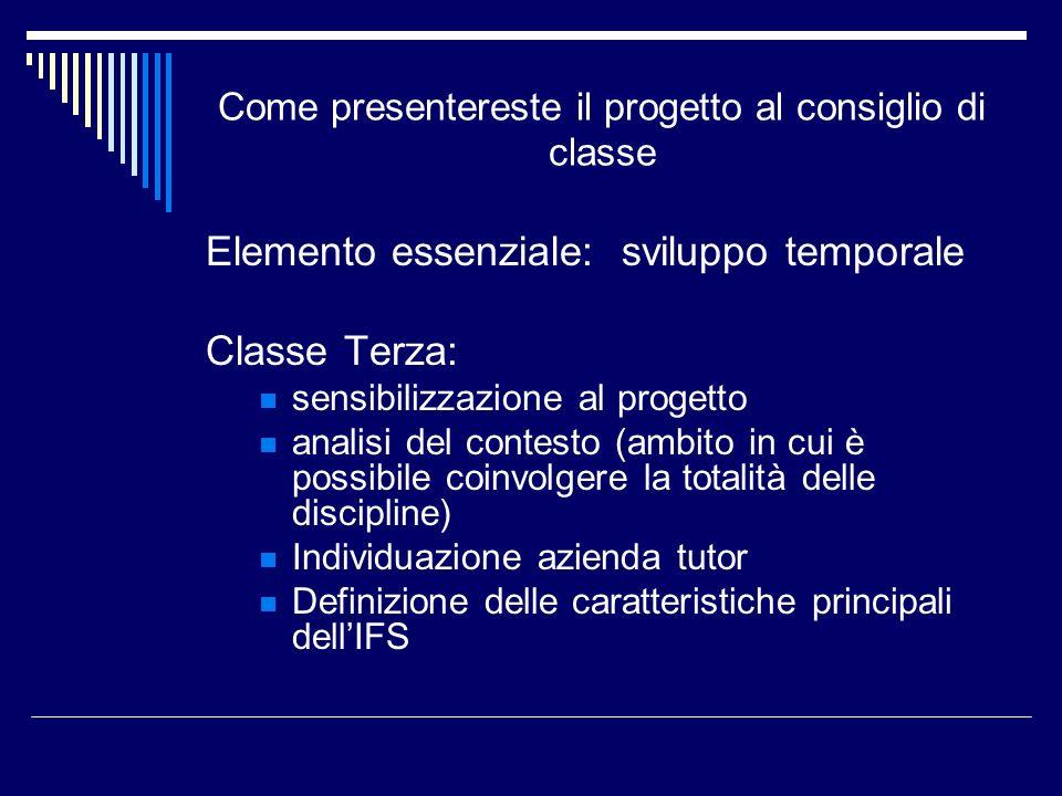 Come presentereste il progetto al consiglio di classe Elemento essenziale: sviluppo temporale Classe Terza: sensibilizzazione al progetto analisi del