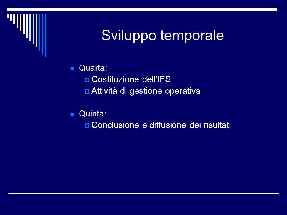 Sviluppo temporale Quarta: Costituzione dellIFS Attività di gestione operativa Quinta: Conclusione e diffusione dei risultati