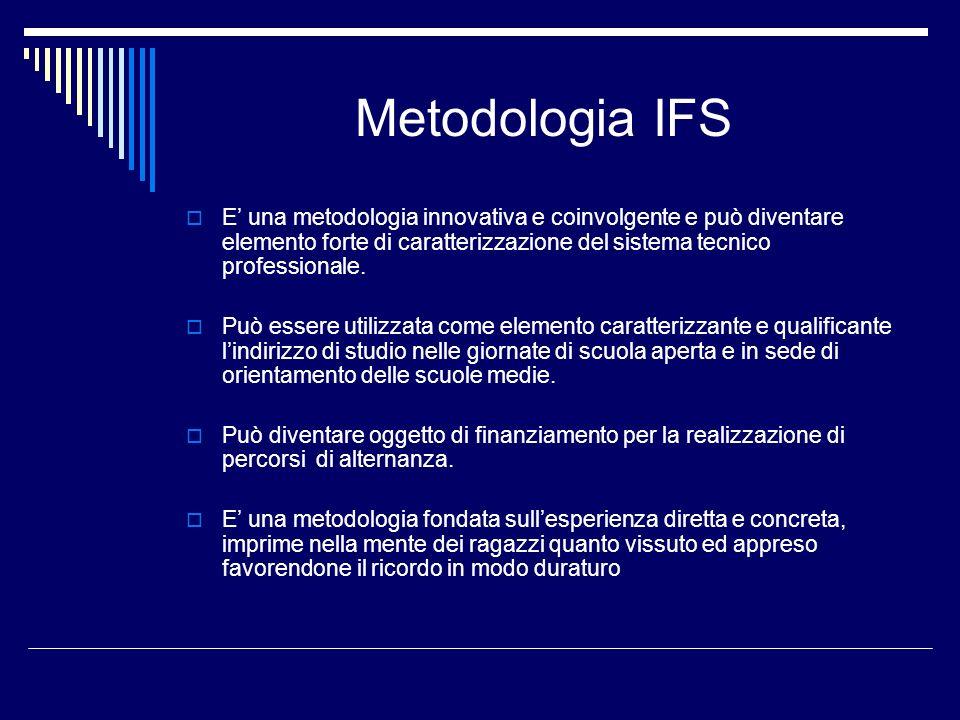 Metodologia IFS E una metodologia innovativa e coinvolgente e può diventare elemento forte di caratterizzazione del sistema tecnico professionale. Può