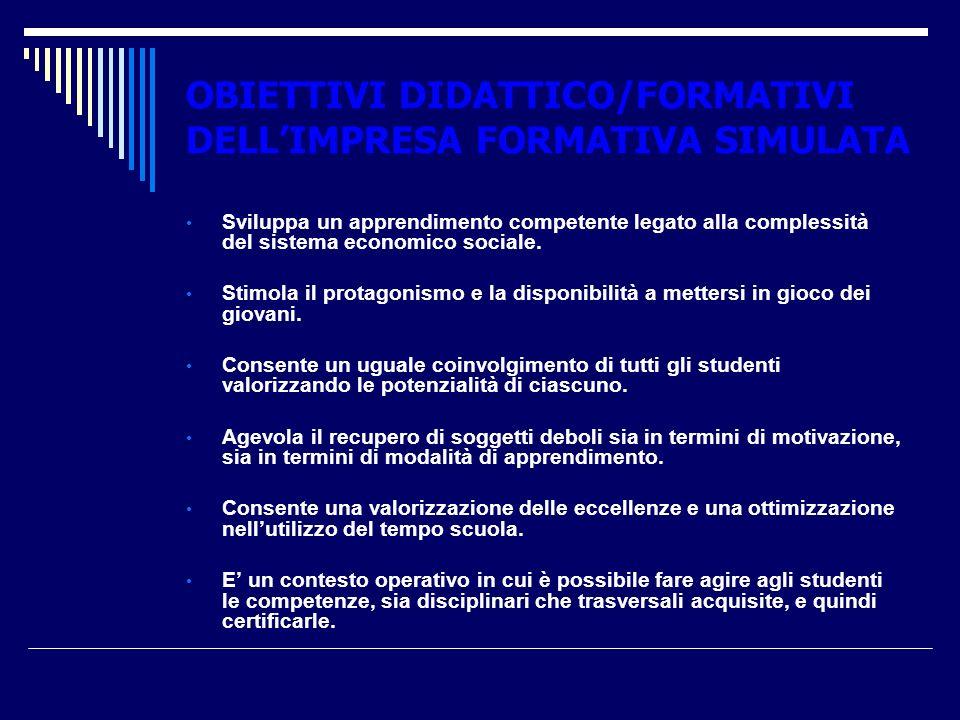 OBIETTIVI DIDATTICO/FORMATIVI DELLIMPRESA FORMATIVA SIMULATA Sviluppa un apprendimento competente legato alla complessità del sistema economico social