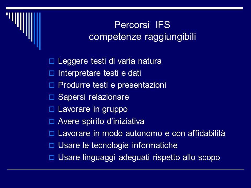 Percorsi IFS competenze raggiungibili Leggere testi di varia natura Interpretare testi e dati Produrre testi e presentazioni Sapersi relazionare Lavor