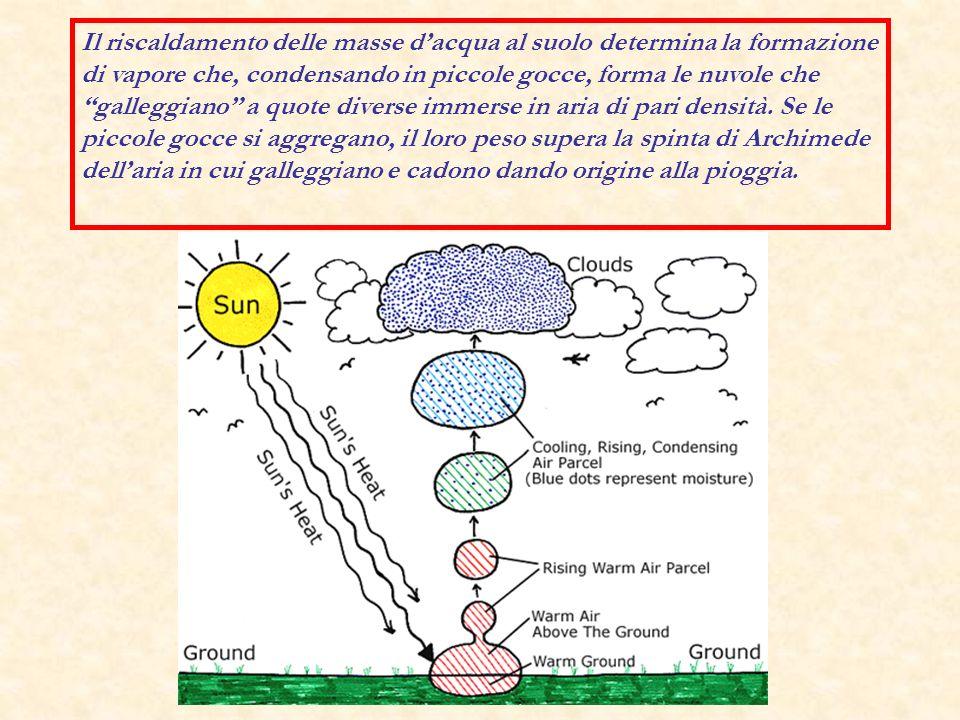 Il riscaldamento delle masse dacqua al suolo determina la formazione di vapore che, condensando in piccole gocce, forma le nuvole che galleggiano a qu