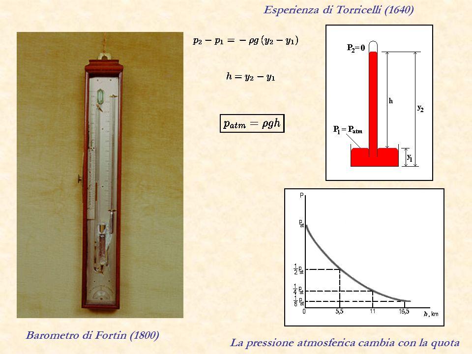 La pressione atmosferica (1013 mb in media), è dovuta ai vari gas che compongono laria.