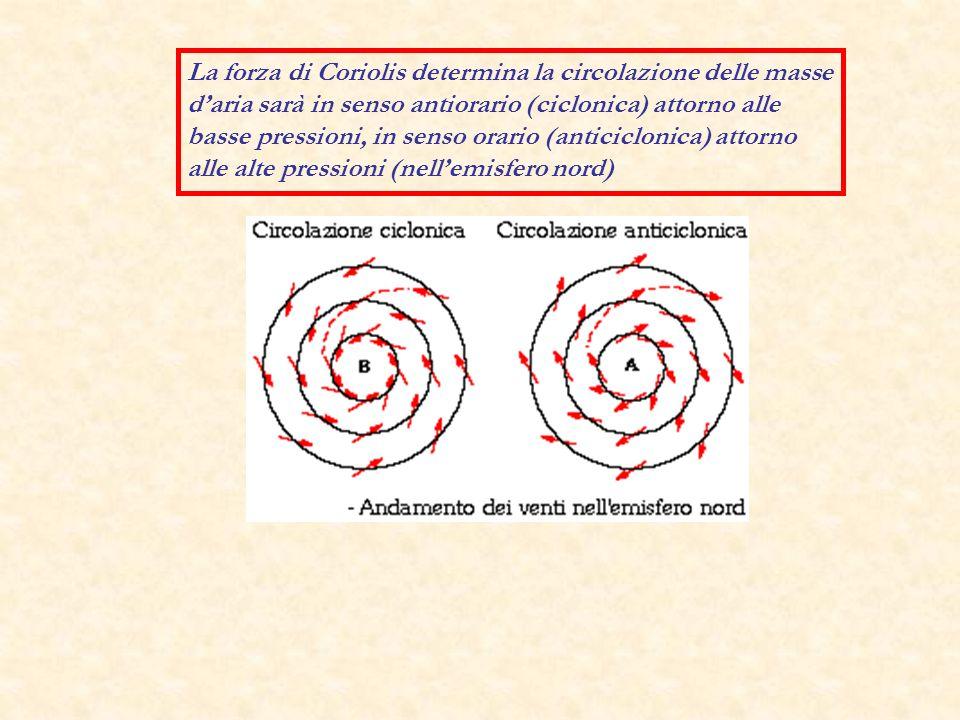 La forza di Coriolis determina la circolazione delle masse daria sarà in senso antiorario (ciclonica) attorno alle basse pressioni, in senso orario (a
