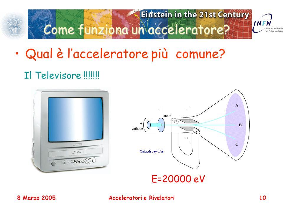 8 Marzo 2005Acceleratori e Rivelatori10 Come funziona un acceleratore? Qual è lacceleratore più comune? Il Televisore !!!!!!! E=20000 eV