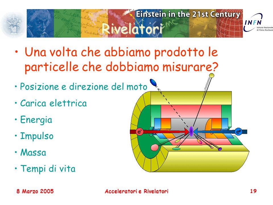 8 Marzo 2005Acceleratori e Rivelatori19 Rivelatori Una volta che abbiamo prodotto le particelle che dobbiamo misurare? Posizione e direzione del moto