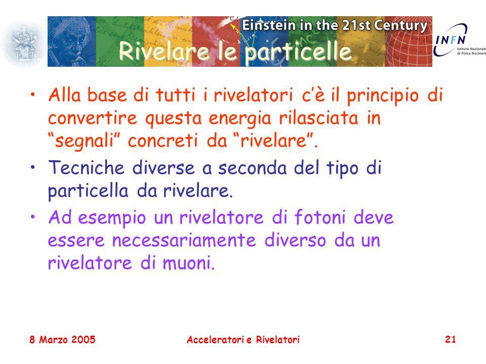 8 Marzo 2005Acceleratori e Rivelatori21 Rivelare le particelle Alla base di tutti i rivelatori cè il principio di convertire questa energia rilasciata
