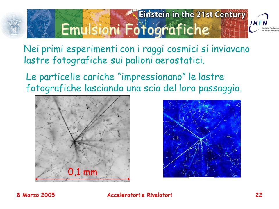8 Marzo 2005Acceleratori e Rivelatori22 Emulsioni Fotografiche Nei primi esperimenti con i raggi cosmici si inviavano lastre fotografiche sui palloni