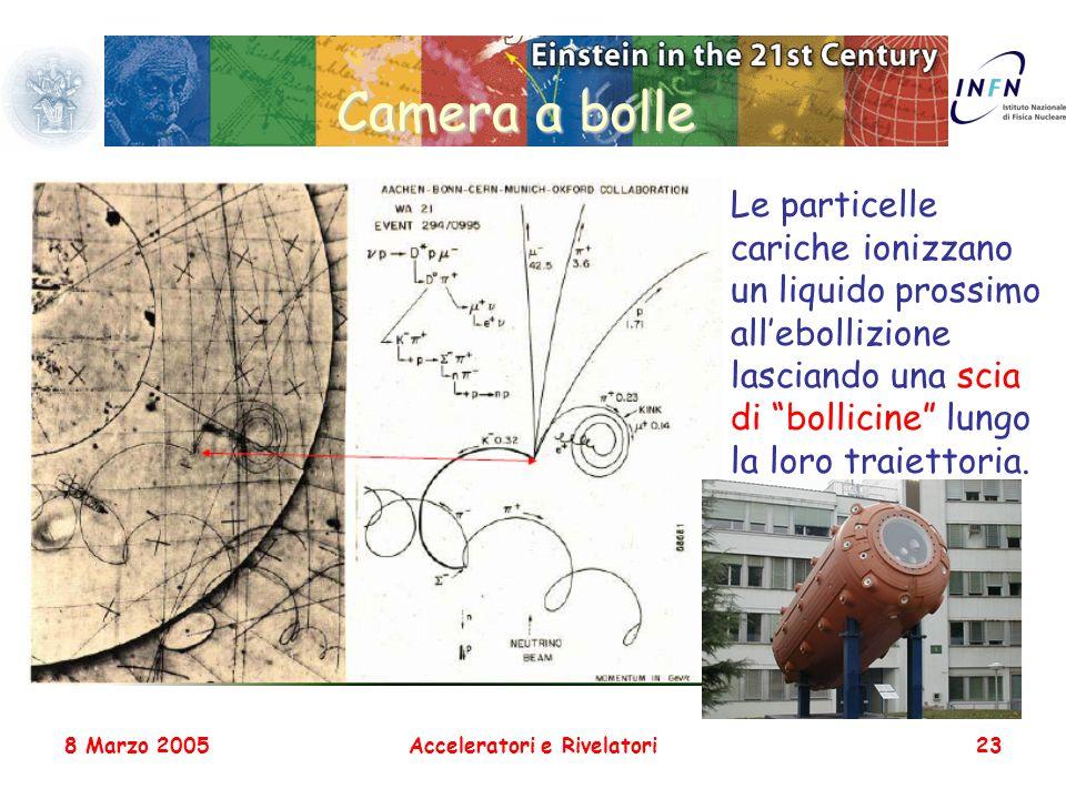 8 Marzo 2005Acceleratori e Rivelatori23 Camera a bolle Le particelle cariche ionizzano un liquido prossimo allebollizione lasciando una scia di bollic