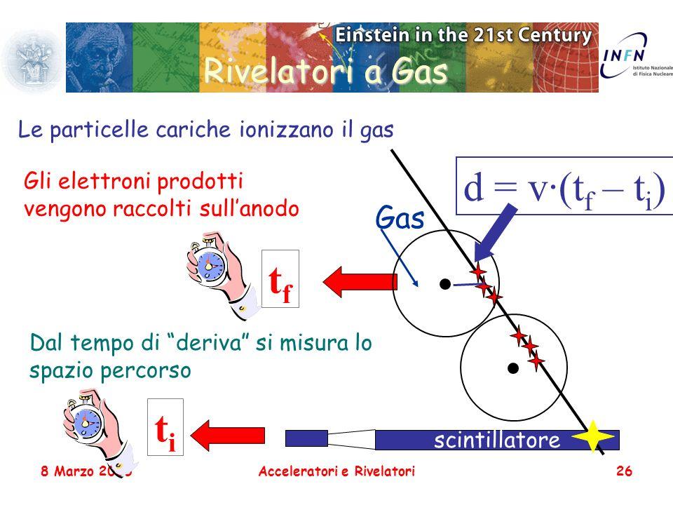 8 Marzo 2005Acceleratori e Rivelatori26 Rivelatori a Gas scintillatore titi tftf Gas d = v·(t f – t i ) Le particelle cariche ionizzano il gas Gli ele