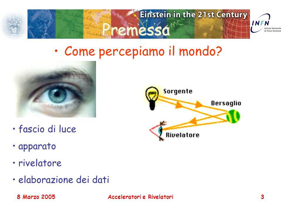 8 Marzo 2005Acceleratori e Rivelatori3 Premessa Come percepiamo il mondo? fascio di luce apparato rivelatore elaborazione dei dati