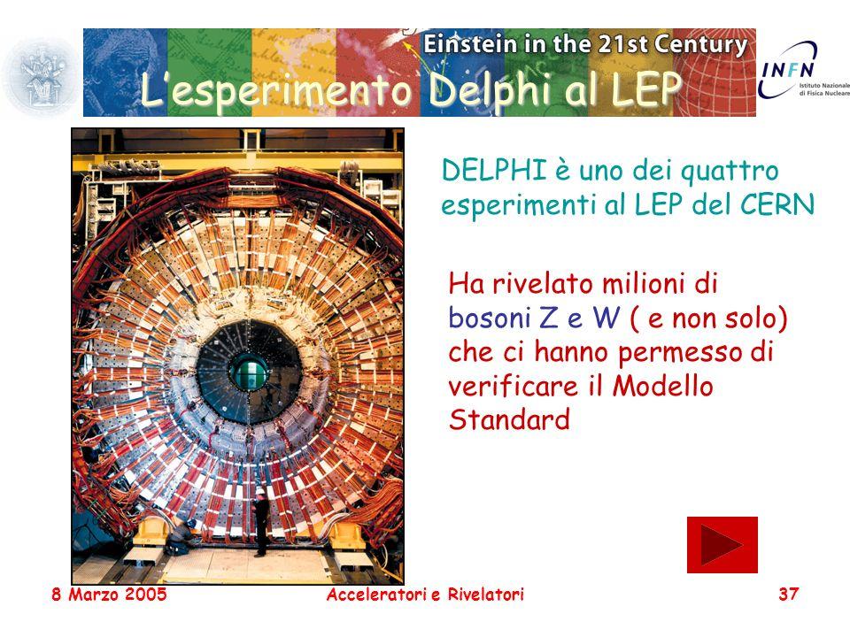 8 Marzo 2005Acceleratori e Rivelatori37 Lesperimento Delphi al LEP DELPHI è uno dei quattro esperimenti al LEP del CERN Ha rivelato milioni di bosoni