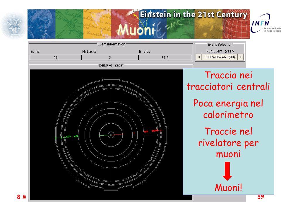 8 Marzo 2005Acceleratori e Rivelatori39 Muoni Traccia nei tracciatori centrali Poca energia nel calorimetro Traccie nel rivelatore per muoni Muoni!