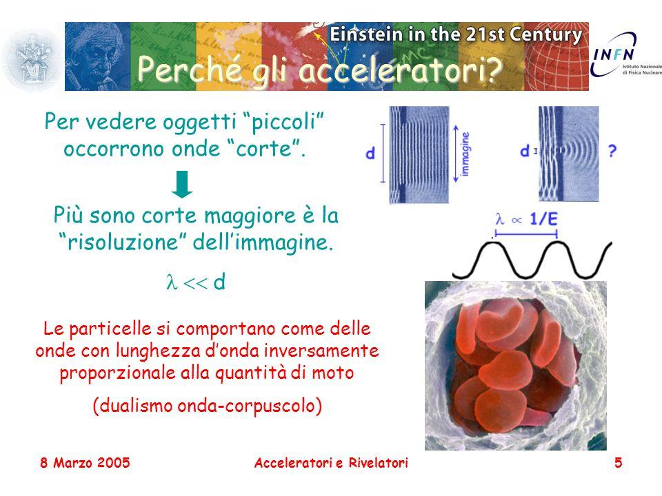 8 Marzo 2005Acceleratori e Rivelatori5 Perché gli acceleratori? Le particelle si comportano come delle onde con lunghezza donda inversamente proporzio