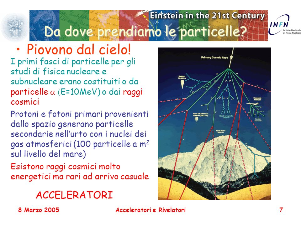 8 Marzo 2005Acceleratori e Rivelatori7 Da dove prendiamo le particelle? Piovono dal cielo! I primi fasci di particelle per gli studi di fisica nuclear