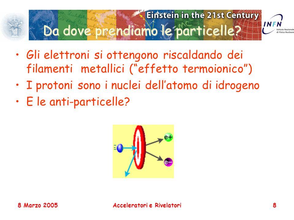 8 Marzo 2005Acceleratori e Rivelatori19 Rivelatori Una volta che abbiamo prodotto le particelle che dobbiamo misurare.