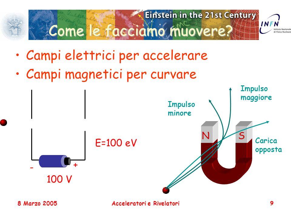 8 Marzo 2005Acceleratori e Rivelatori9 Come le facciamo muovere? SN Campi elettrici per accelerare Campi magnetici per curvare Impulso maggiore Impuls