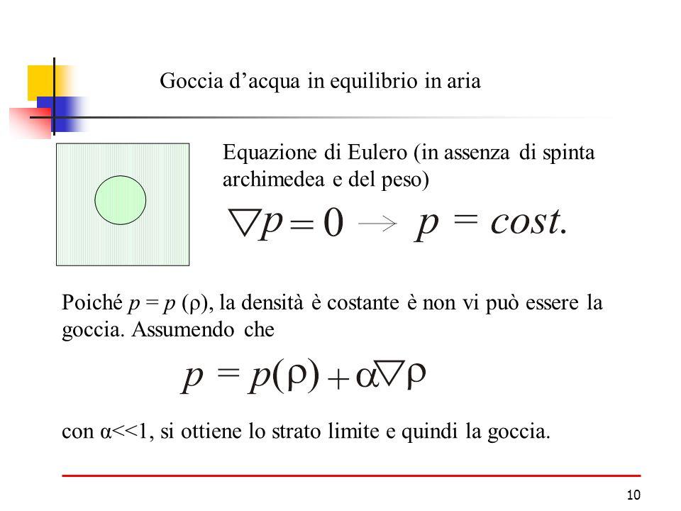10 Goccia dacqua in equilibrio in aria Equazione di Eulero (in assenza di spinta archimedea e del peso) Poiché p = p (ρ), la densità è costante è non vi può essere la goccia.