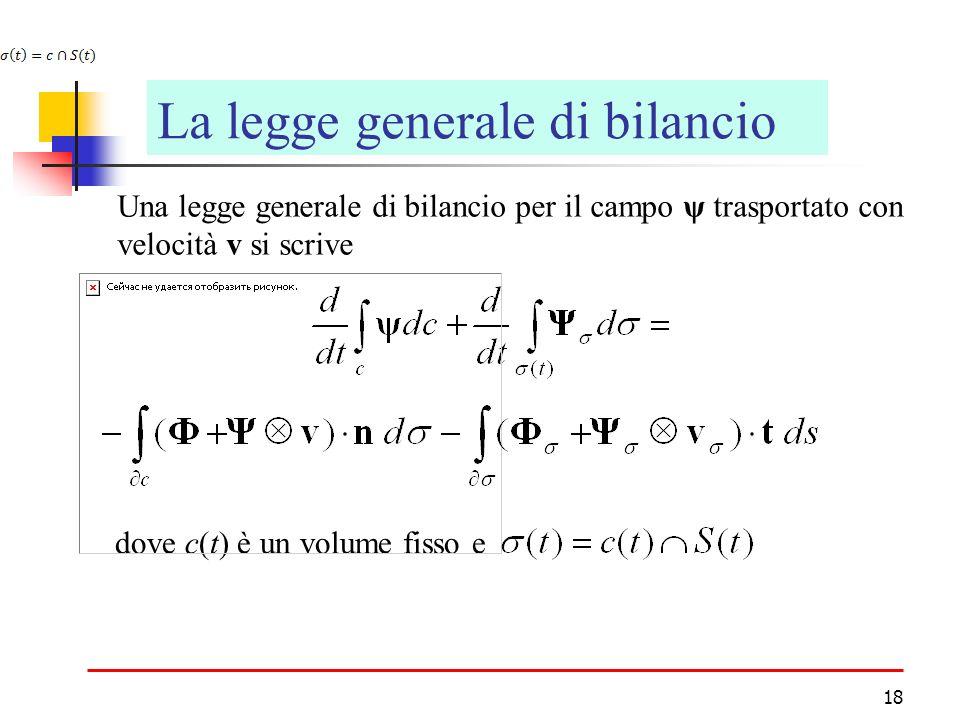 18 La legge generale di bilancio Una legge generale di bilancio per il campo ψ trasportato con velocità v si scrive dove c(t) è un volume fisso e