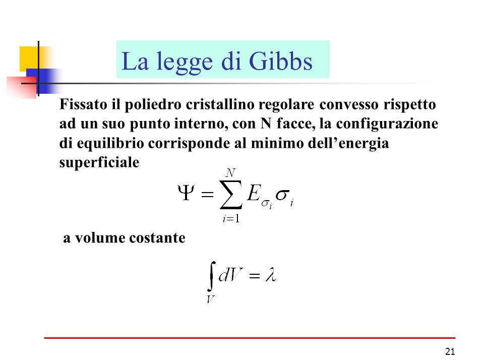 21 La legge di Gibbs Fissato il poliedro cristallino regolare convesso rispetto ad un suo punto interno, con N facce, la configurazione di equilibrio corrisponde al minimo dellenergia superficiale a volume costante