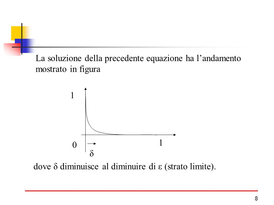 8 La soluzione della precedente equazione ha landamento mostrato in figura 1 0 1 δ dove δ diminuisce al diminuire di ε (strato limite).