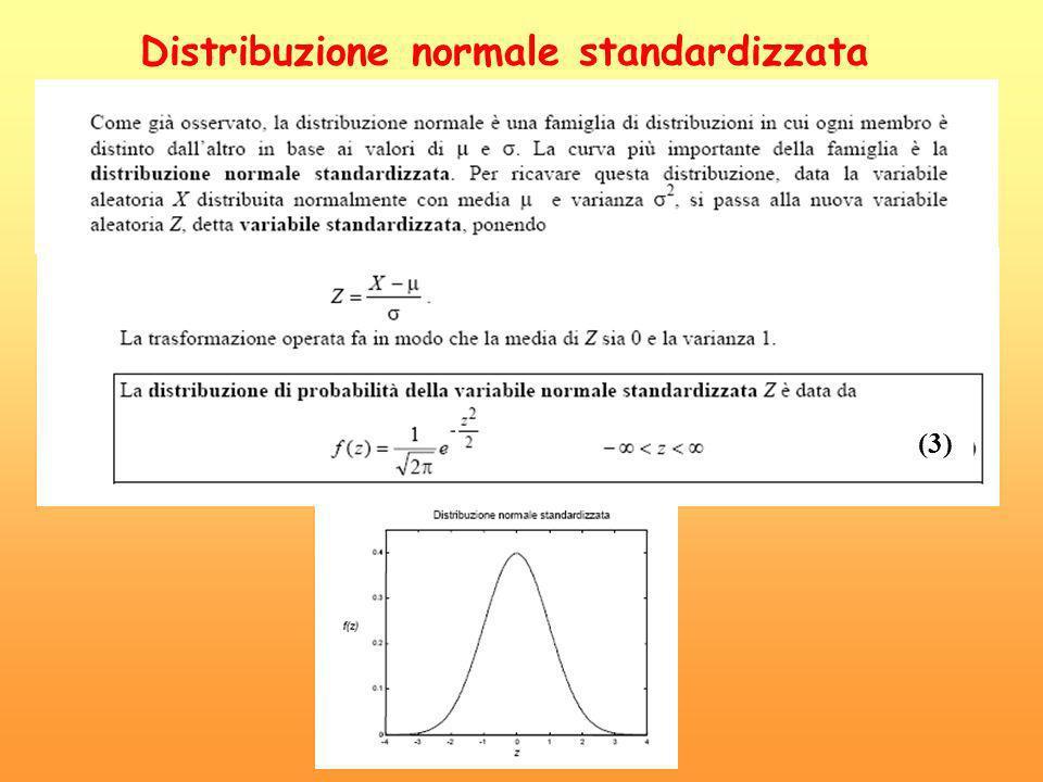 Distribuzione normale standardizzata (3)