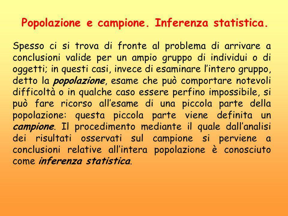 Popolazione e campione. Inferenza statistica. Spesso ci si trova di fronte al problema di arrivare a conclusioni valide per un ampio gruppo di individ