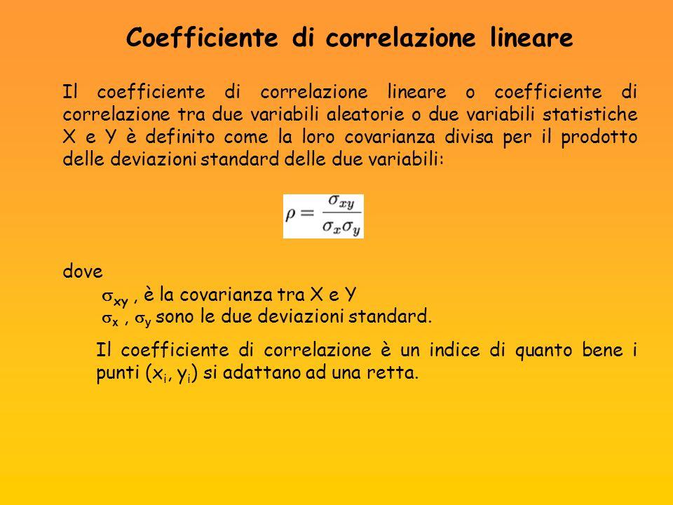 Il coefficiente di correlazione lineare o coefficiente di correlazione tra due variabili aleatorie o due variabili statistiche X e Y è definito come l