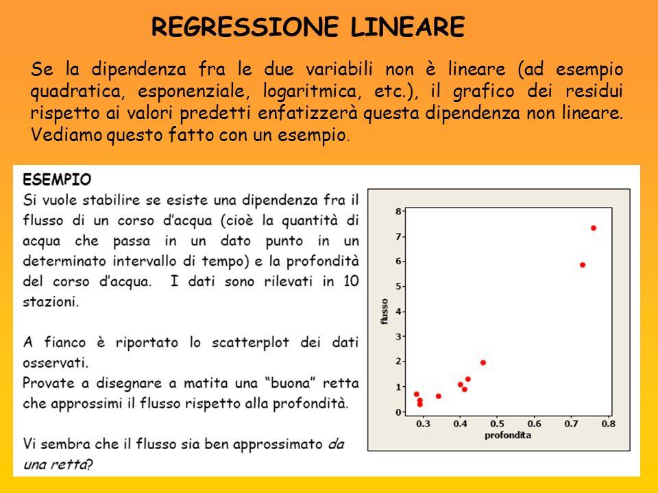 REGRESSIONE LINEARE Se la dipendenza fra le due variabili non è lineare (ad esempio quadratica, esponenziale, logaritmica, etc.), il grafico dei resid