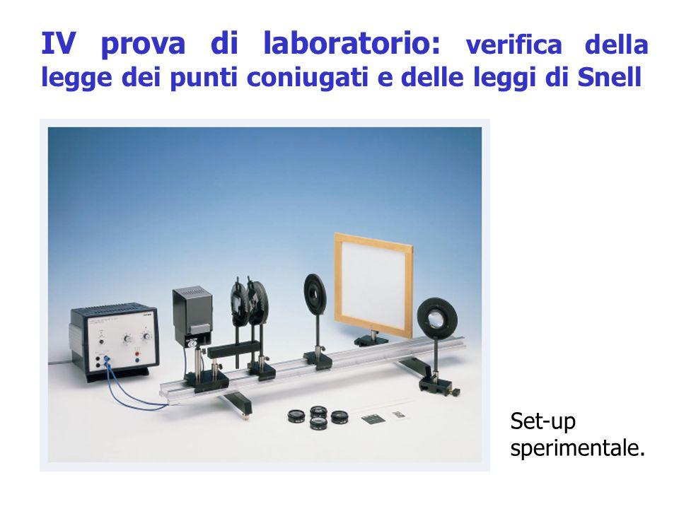 IV prova di laboratorio: verifica della legge dei punti coniugati e delle leggi di Snell Set-up sperimentale.