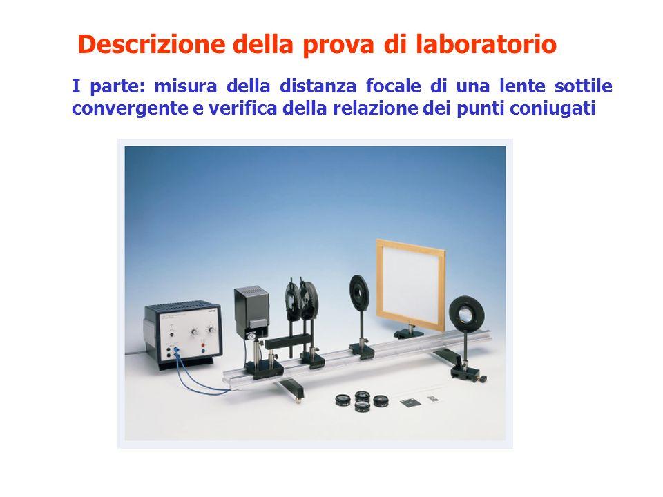 Descrizione della prova di laboratorio I parte: misura della distanza focale di una lente sottile convergente e verifica della relazione dei punti coniugati