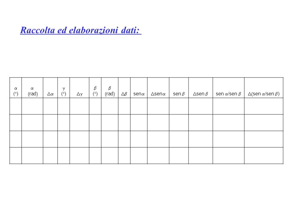 Raccolta ed elaborazioni dati: (°) rad (°) rad sen sen /sen sen /sen )