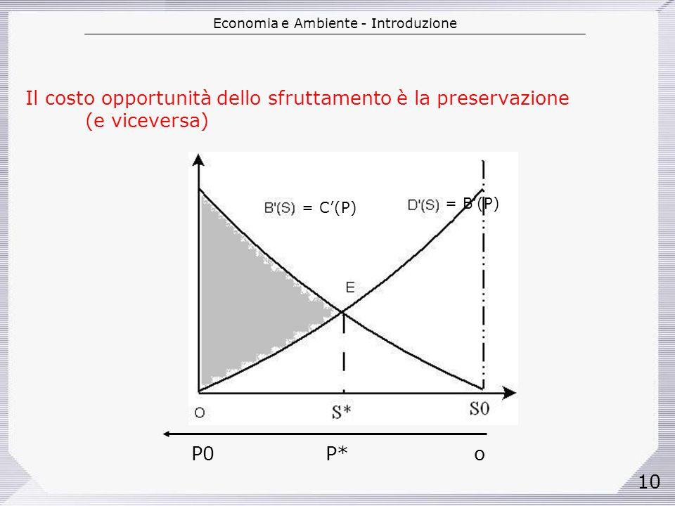 Economia e Ambiente - Introduzione 10 Il costo opportunità dello sfruttamento è la preservazione (e viceversa) P0 P* o = C(P) = B(P)
